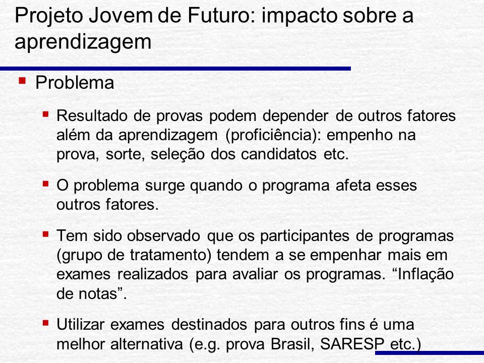 Projeto Jovem de Futuro: impacto sobre a aprendizagem Problema Resultado de provas podem depender de outros fatores além da aprendizagem (proficiência): empenho na prova, sorte, seleção dos candidatos etc.