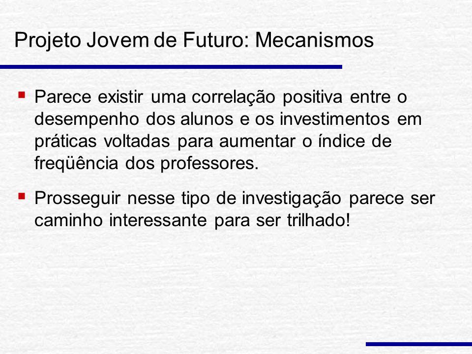 Projeto Jovem de Futuro: Mecanismos Parece existir uma correlação positiva entre o desempenho dos alunos e os investimentos em práticas voltadas para aumentar o índice de freqüência dos professores.