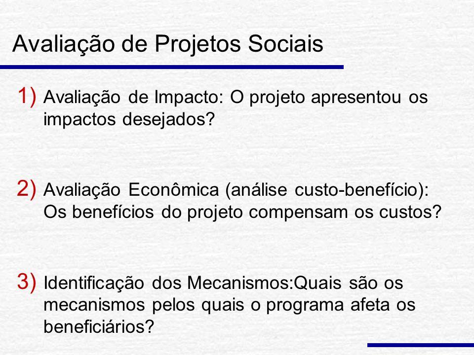 Avaliação de Projetos Sociais 1) Avaliação de Impacto: O projeto apresentou os impactos desejados.