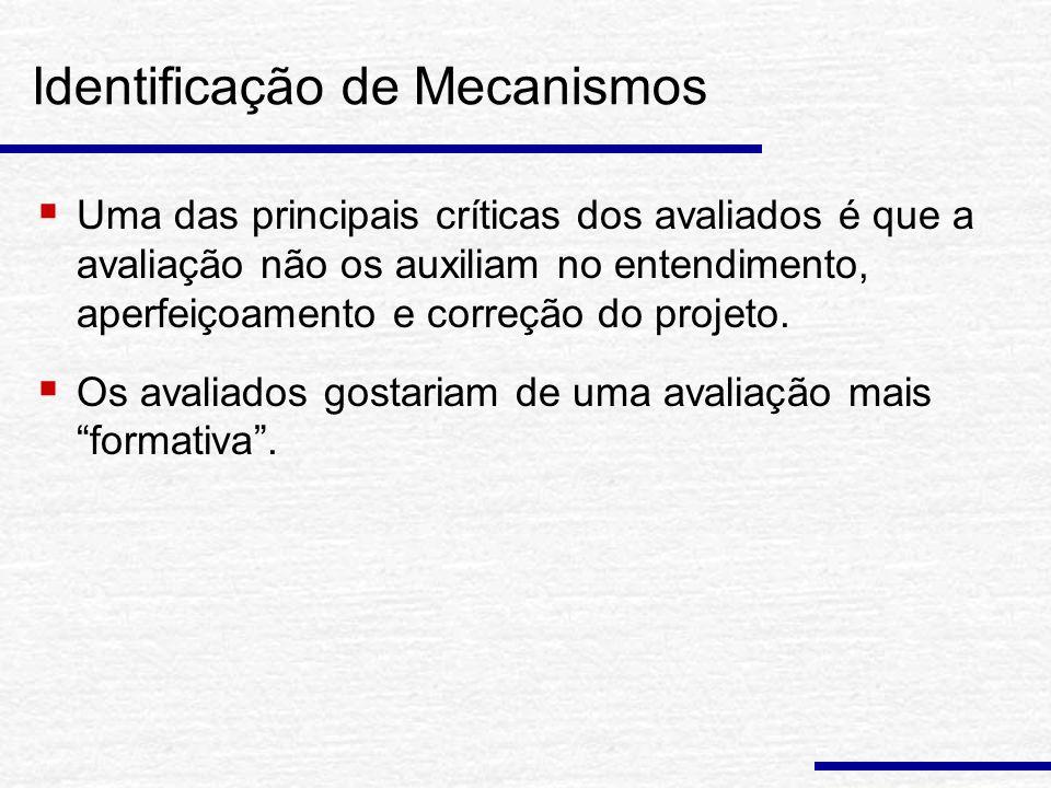 Identificação de Mecanismos Uma das principais críticas dos avaliados é que a avaliação não os auxiliam no entendimento, aperfeiçoamento e correção do projeto.
