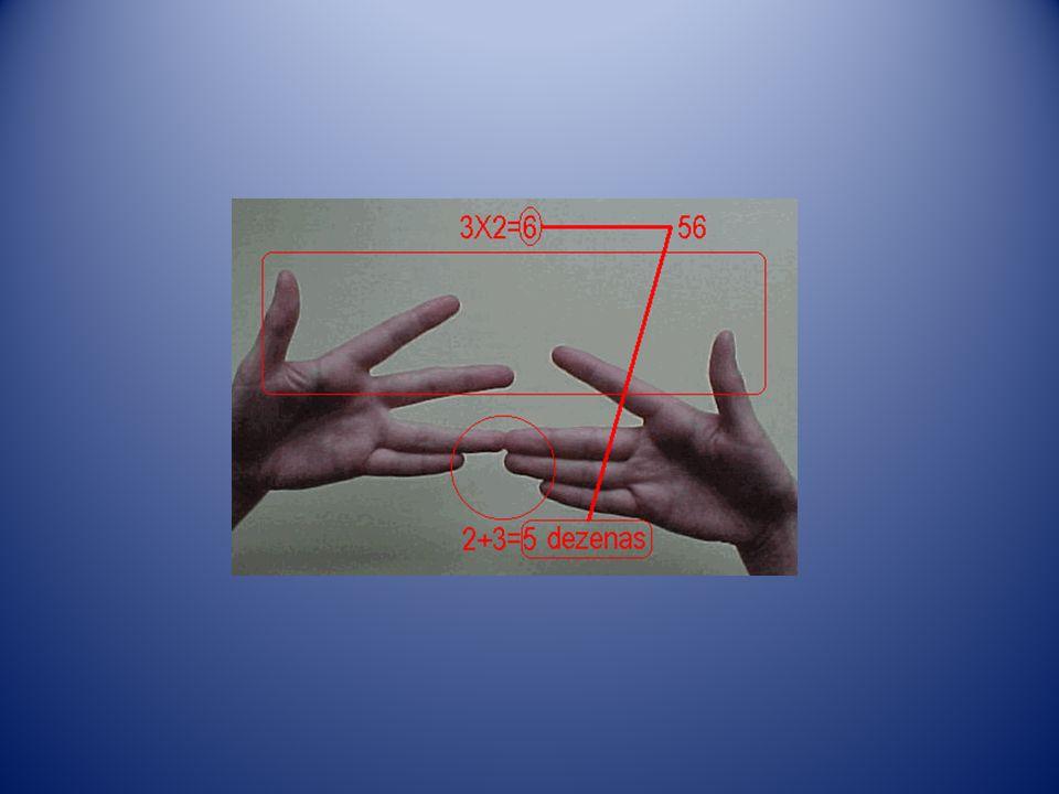 Para multiplicar 7 por 8 tocam-se os dedos associados ao 7 e ao 8: Note-se que o complemento de 7 está representado pelos três dedos superiores (situados acima dos dedos em contacto) de uma mão e o complemento de 8 pelos dedos superiores na outra mão.
