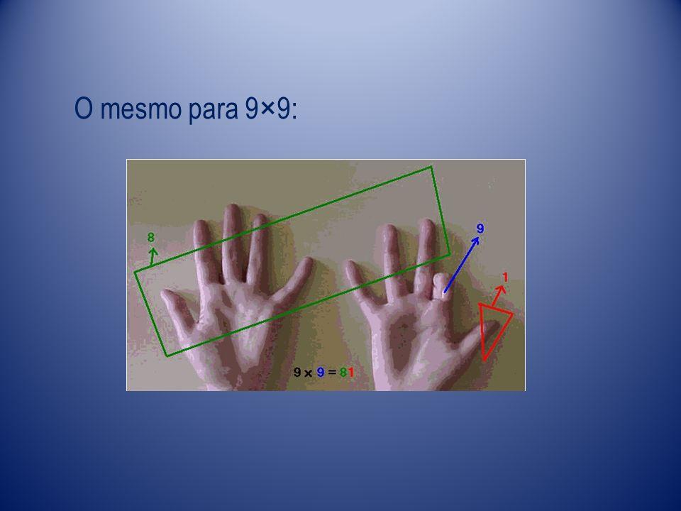 Por exemplo, 9×4 corresponde a baixar o 4º dedo.