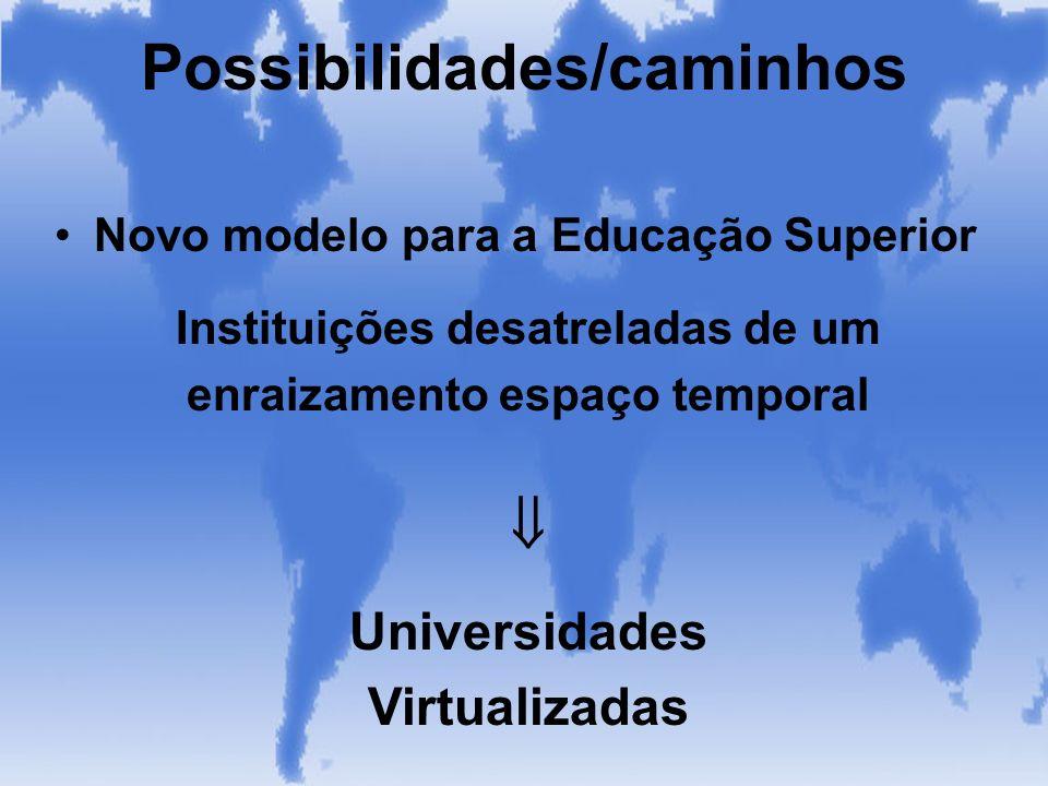 Possibilidades/caminhos Novo modelo para a Educação Superior Instituições desatreladas de um enraizamento espaço temporal Universidades Virtualizadas
