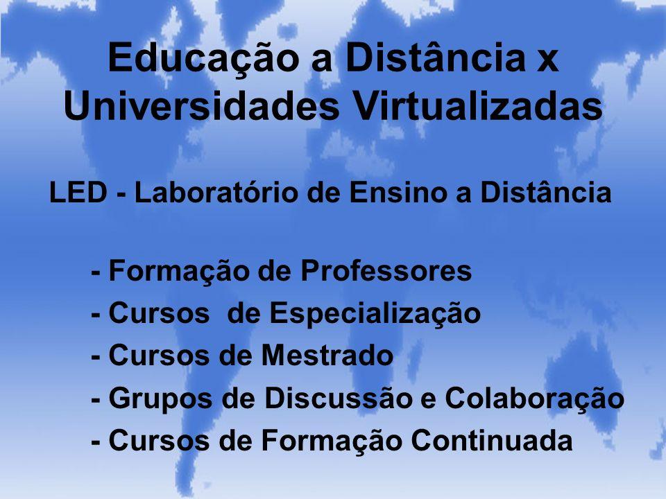 Educação a Distância x Universidades Virtualizadas LED - Laboratório de Ensino a Distância - Formação de Professores - Cursos de Especialização - Curs
