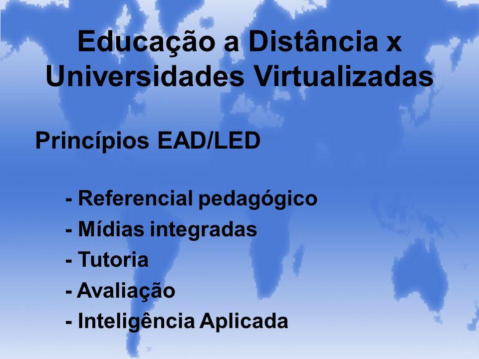 Educação a Distância x Universidades Virtualizadas Princípios EAD/LED - Referencial pedagógico - Mídias integradas - Tutoria - Avaliação - Inteligênci