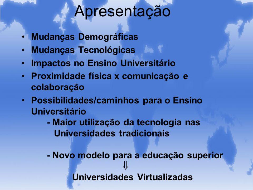 Mudanças Demográficas Matrículas cursos superiores (mundo): 1960: 13 milhões 1995: 82 milhões Matrículas cursos superiores - Brasil: 1994 - 98 : 28% (7% ao ano) 1998: 9%