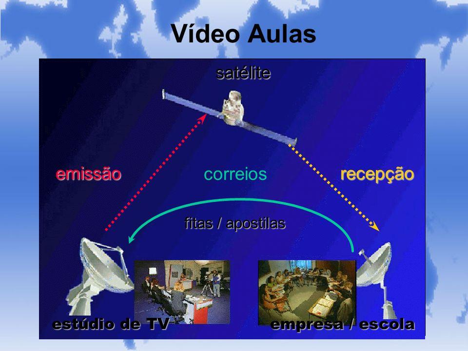 fitas / apostilas estúdio de TV emissãorecepção empresa / escola correios satélite Vídeo Aulas