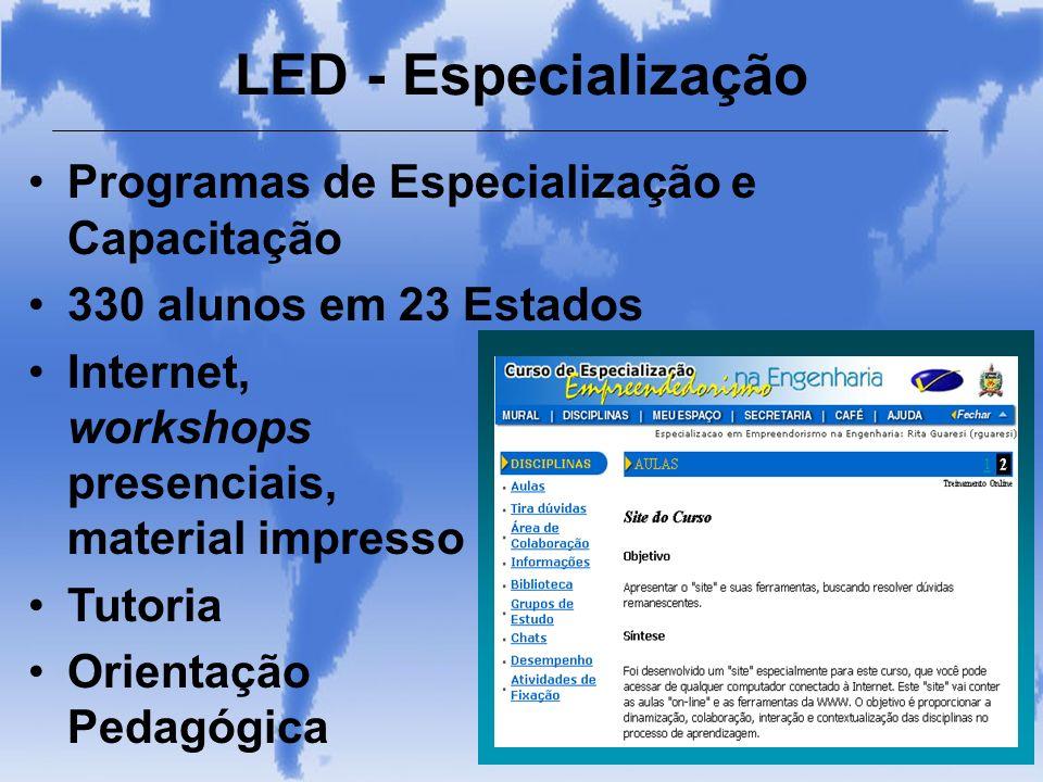 Programas de Especialização e Capacitação 330 alunos em 23 Estados Internet, workshops presenciais, material impresso Tutoria Orientação Pedagógica LE