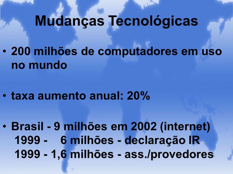 Mudanças Tecnológicas 200 milhões de computadores em uso no mundo taxa aumento anual: 20% Brasil - 9 milhões em 2002 (internet) 1999 - 6 milhões - dec