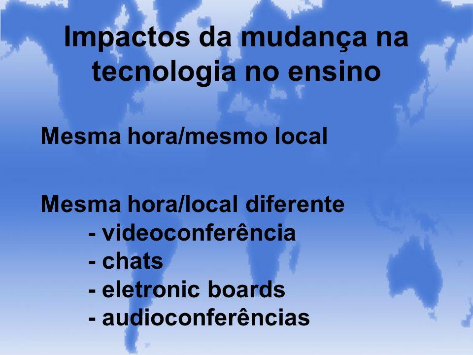 Mesma hora/mesmo local Mesma hora/local diferente - videoconferência - chats - eletronic boards - audioconferências Impactos da mudança na tecnologia