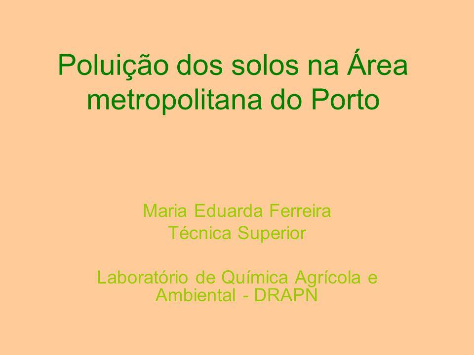 Poluição dos solos na Área metropolitana do Porto Maria Eduarda Ferreira Técnica Superior Laboratório de Química Agrícola e Ambiental - DRAPN
