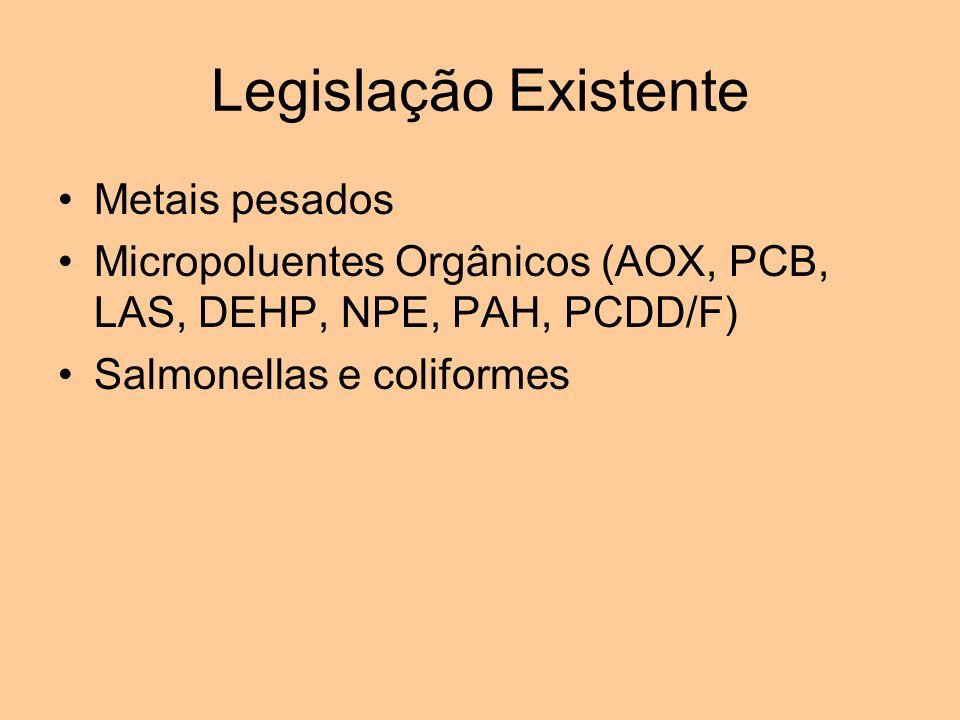 Legislação Existente Metais pesados Micropoluentes Orgânicos (AOX, PCB, LAS, DEHP, NPE, PAH, PCDD/F) Salmonellas e coliformes