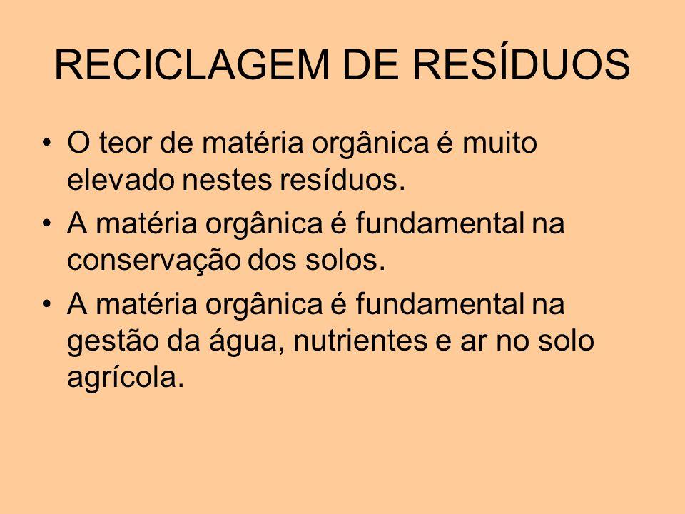 RECICLAGEM DE RESÍDUOS O teor de matéria orgânica é muito elevado nestes resíduos. A matéria orgânica é fundamental na conservação dos solos. A matéri