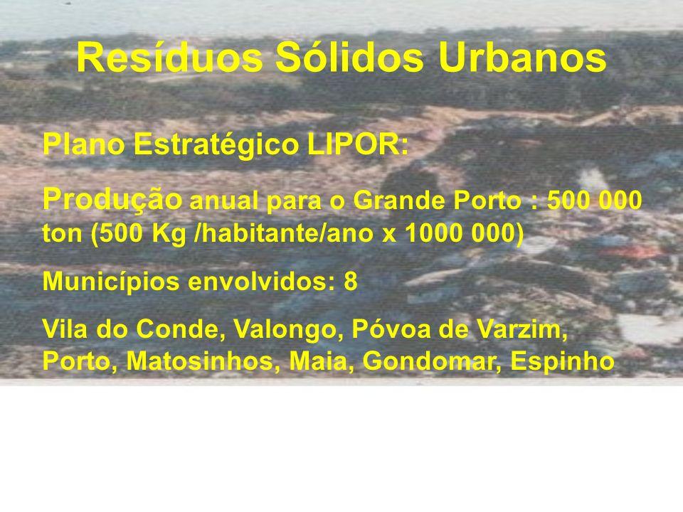 Resíduos Sólidos Urbanos Plano Estratégico LIPOR: Produção anual para o Grande Porto : 500 000 ton (500 Kg /habitante/ano x 1000 000) Municípios envol