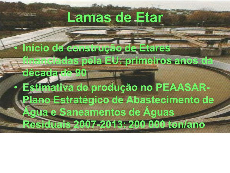 Lamas de Etar Início da construção de Etares financiadas pela EU: primeiros anos da década de 90 Estimativa de produção no PEAASAR- Plano Estratégico