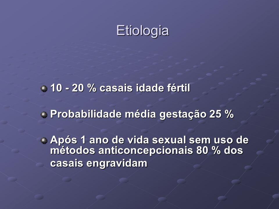Etiologia Factores etiológicos factor masculino 40 % factor masculino 40 % factor feminino 40 % DIP, abortos sépticos DIP, abortos sépticos cirurgias prévias, endometriose, cirurgias prévias, endometriose, anovulação, etc.