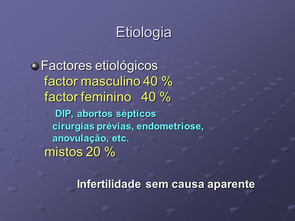 Etiologia Factores etiológicos factor masculino 40 % factor masculino 40 % factor feminino 40 % DIP, abortos sépticos DIP, abortos sépticos cirurgias