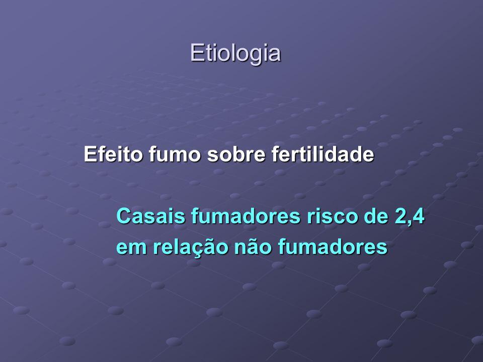 Etiologia Efeito fumo sobre fertilidade Efeito fumo sobre fertilidade Casais fumadores risco de 2,4 em relação não fumadores