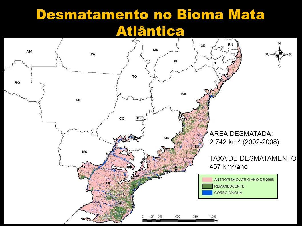 Desmatamento segundo a Lei da Mata Atlântica (Lei 11.428/2006) ÁREA DESMATADA: 8.712 km 2 (2002-2008) TAXA DE DESMATAMENTO: 1.472 km 2 /ano (334 km 2 /ano, SOS Mata Atl.)