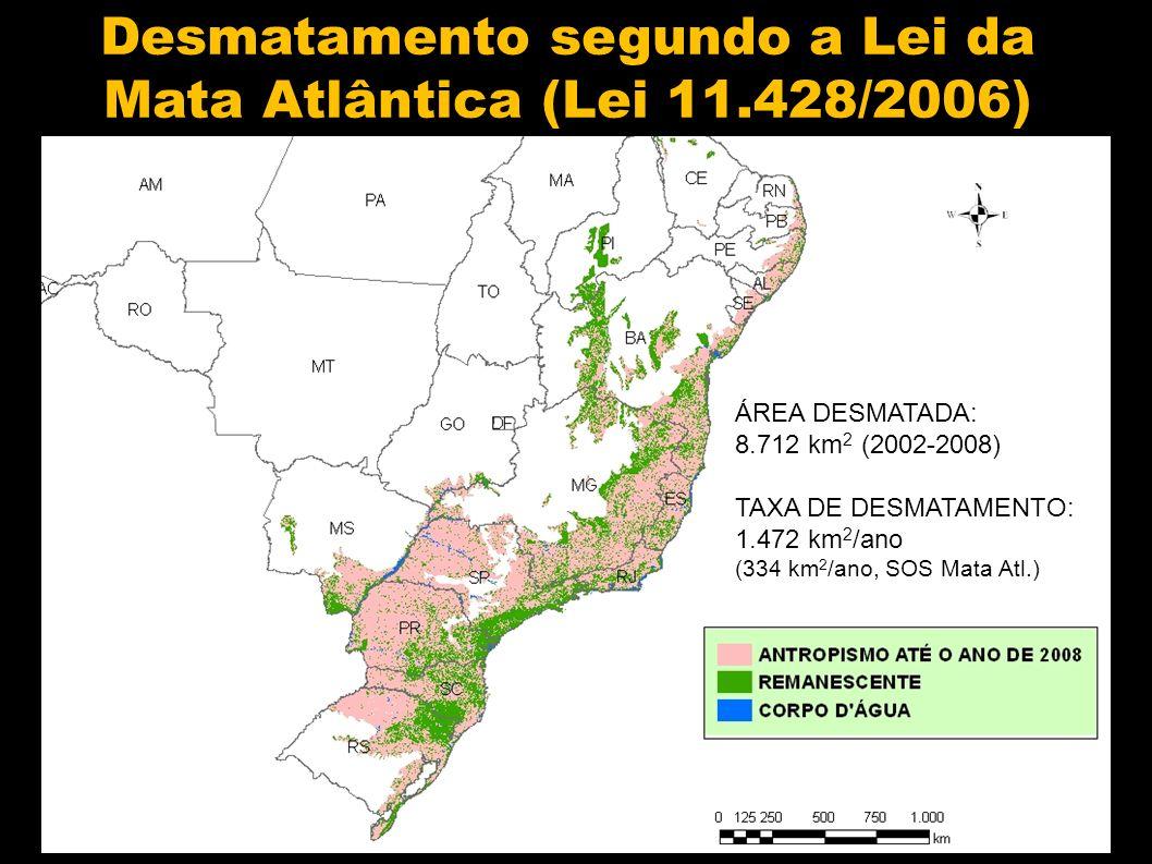 Desmatamento segundo a Lei da Mata Atlântica (Lei 11.428/2006) ÁREA DESMATADA: 8.712 km 2 (2002-2008) TAXA DE DESMATAMENTO: 1.472 km 2 /ano (334 km 2