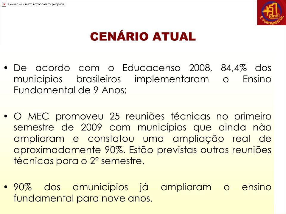 CENÁRIO ATUAL De acordo com o Educacenso 2008, 84,4% dos municípios brasileiros implementaram o Ensino Fundamental de 9 Anos; O MEC promoveu 25 reuniõ