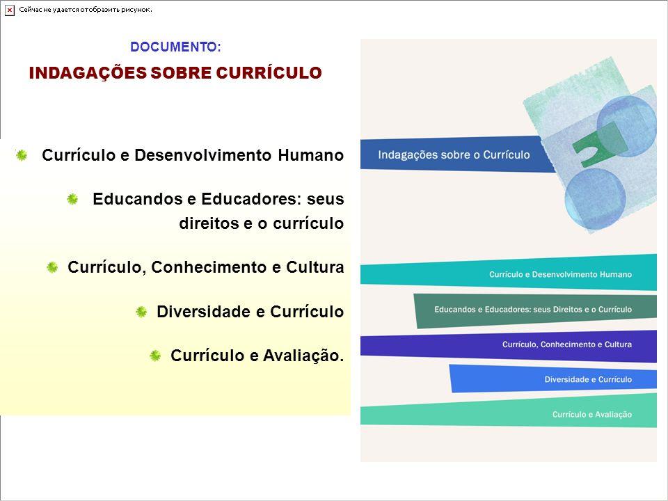 Currículo e Desenvolvimento Humano Educandos e Educadores: seus direitos e o currículo Currículo, Conhecimento e Cultura Diversidade e Currículo Currí