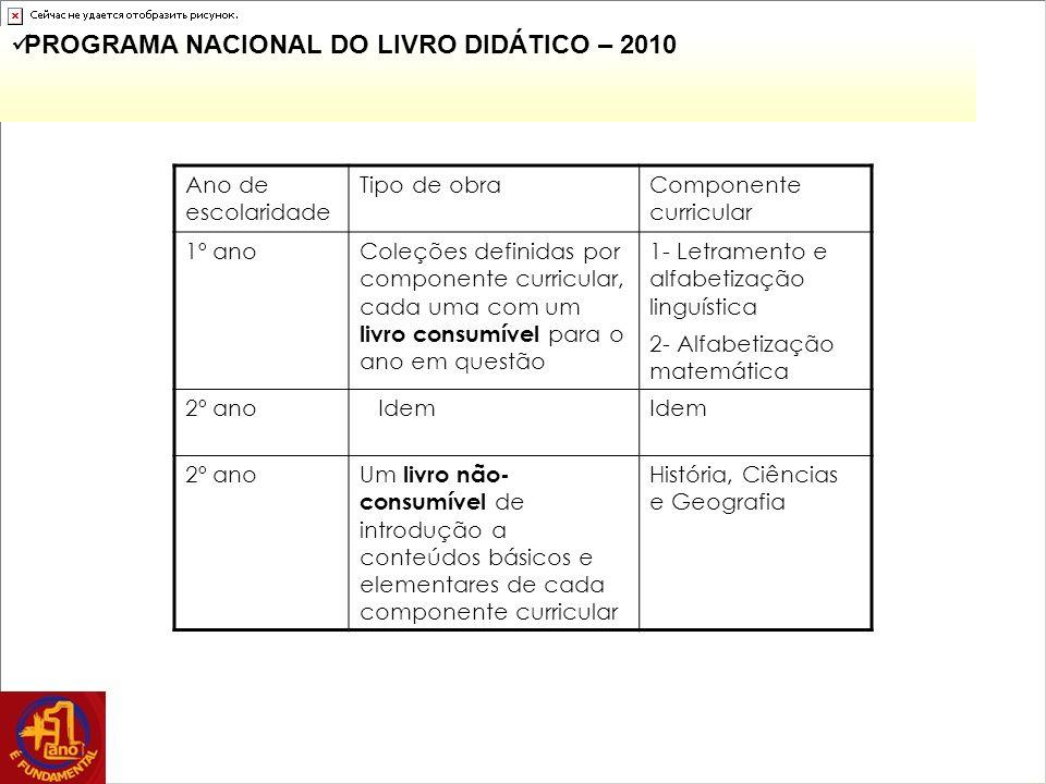 PROGRAMA NACIONAL DO LIVRO DIDÁTICO – 2010 Ano de escolaridade Tipo de obraComponente curricular 1º anoColeções definidas por componente curricular, c