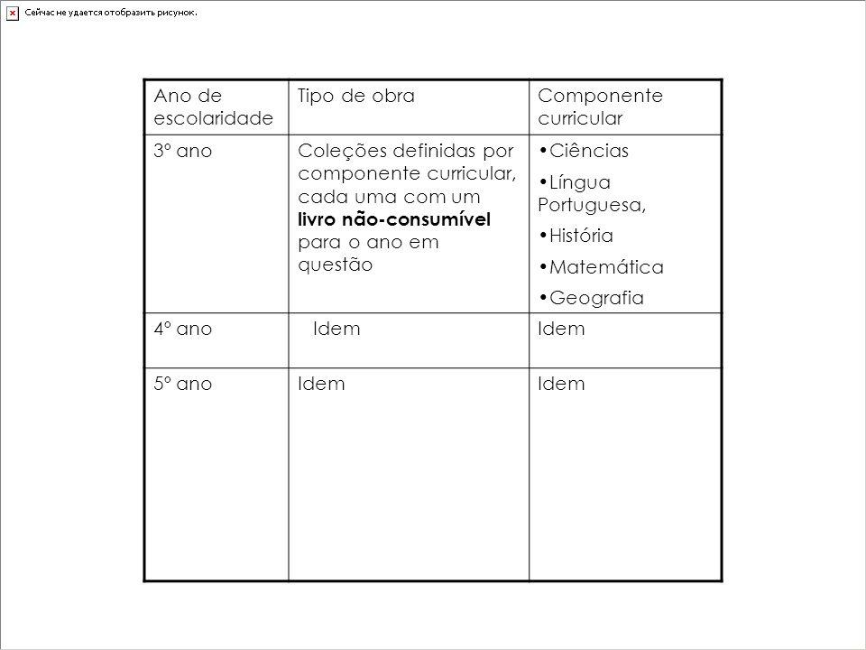 Ano de escolaridade Tipo de obraComponente curricular 3º anoColeções definidas por componente curricular, cada uma com um livro não-consumível para o