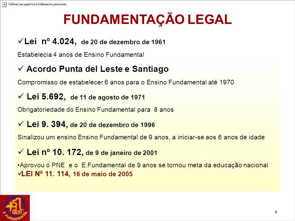 4 Lei nº 4.024, de 20 de dezembro de 1961 Estabelecia 4 anos de Ensino Fundamental Acordo Punta del Leste e Santiago Compromisso de estabelecer 6 anos