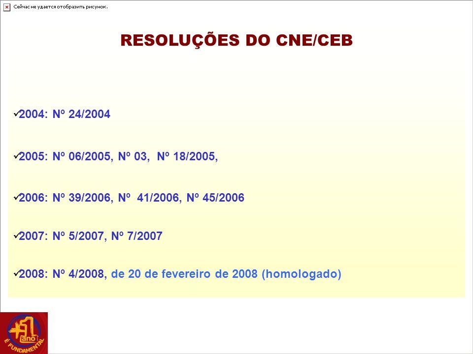 RESOLUÇÕES DO CNE/CEB 2004: Nº 24/2004 2005: Nº 06/2005, Nº 03, Nº 18/2005, 2006: Nº 39/2006, Nº 41/2006, Nº 45/2006 2007: Nº 5/2007, Nº 7/2007 2008:
