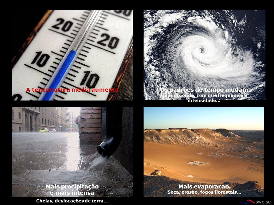 Os padrões de tempo mudam Quando, onde, com que frequência e intensidade… A temperatura média aumenta Mais precipitação e mais intensa Cheias, deslocações de terra… Mais evaporacao.
