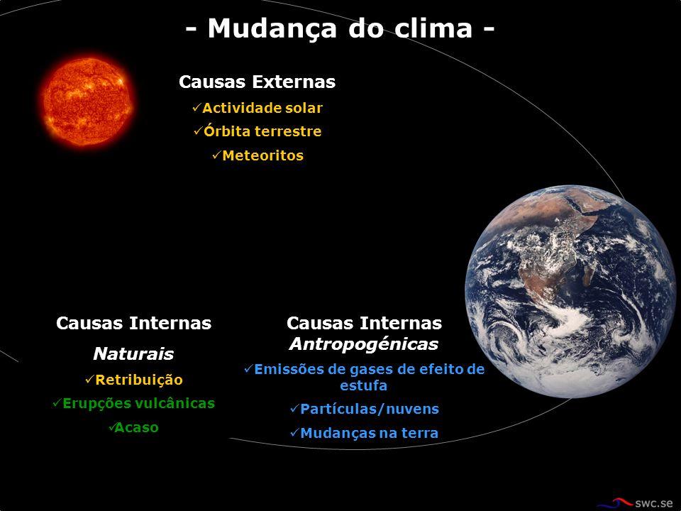 Causas Externas Actividade solar Órbita terrestre Meteoritos Causas Internas Antropogénicas Emissões de gases de efeito de estufa Partículas/nuvens Mudanças na terra Causas Internas Naturais Retribuição Erupções vulcânicas Acaso - Mudança do clima -