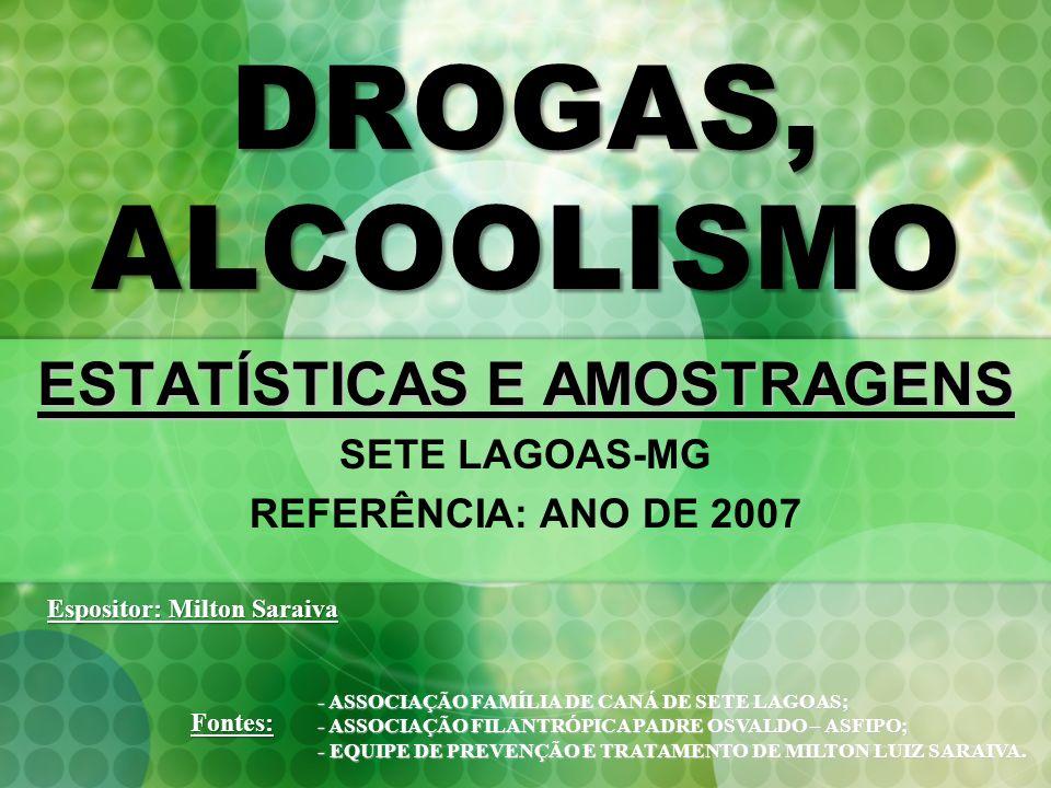 ESTATÍSTICA E AMOSTRAGEM REFERENTES À DEPENDÊNCIA QUÍMICA DE ÀLCOOL E OUTRAS DROGAS EM SETE LAGOAS: REFERÊNCIA: ANO DE 2007 12 – PONTOS POSITIVOS NA PREVENÇÃO: 12.1 – ATUAÇÃO BRILHANTE E DESTACADA DA POLÍCIA MILITAR ATRAVÉS DO PROERD COM 7.500 ALUNOS FORMADOS, DO BOM NA ESCOLA, BOM DE BOLA, DO JOVEM CIDADÃO E A DO CINOTERAPIA; 12.2 – ATUAÇÃO DO LIONS, DO ROTARY E DA MAÇONARIA EM PROJETOS PREVENTIVOS; 12.3 – A INSTALAÇÃO PELO PREFEITO MUNICIPAL, DA SUPERINTENDÊNCIA MUNICIPAL ANTIDROGAS - SUMAD 12.4 – ATUAÇÃO DE NOSSA EQUIPE PREVENCIONISTA QUE ATRAVÉS DA INFORMAÇÃO E CONSCIENTIZAÇÃO EM ESCOLAS, EMPRESAS, ENTIDADES E COMUNIDADES, FIZERAM 53 PALESTRAS ATINGINDO UM PÚBLICO DE 13.800 PESSOAS;