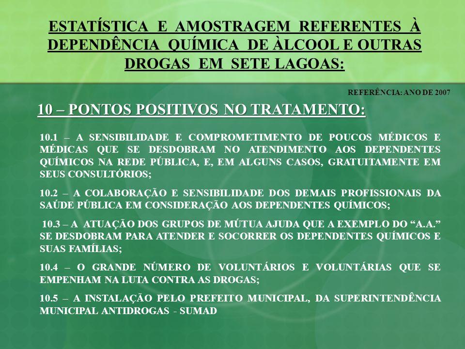 ESTATÍSTICA E AMOSTRAGEM REFERENTES À DEPENDÊNCIA QUÍMICA DE ÀLCOOL E OUTRAS DROGAS EM SETE LAGOAS: REFERÊNCIA: ANO DE 2007 10 – PONTOS POSITIVOS NO T