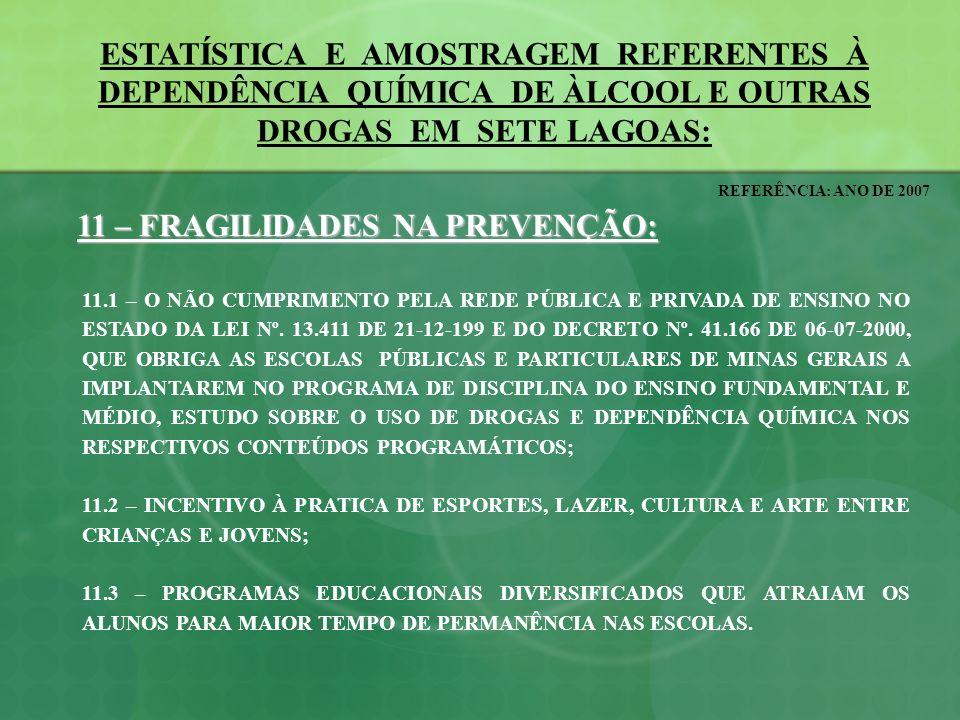 ESTATÍSTICA E AMOSTRAGEM REFERENTES À DEPENDÊNCIA QUÍMICA DE ÀLCOOL E OUTRAS DROGAS EM SETE LAGOAS: REFERÊNCIA: ANO DE 2007 11 – FRAGILIDADES NA PREVE