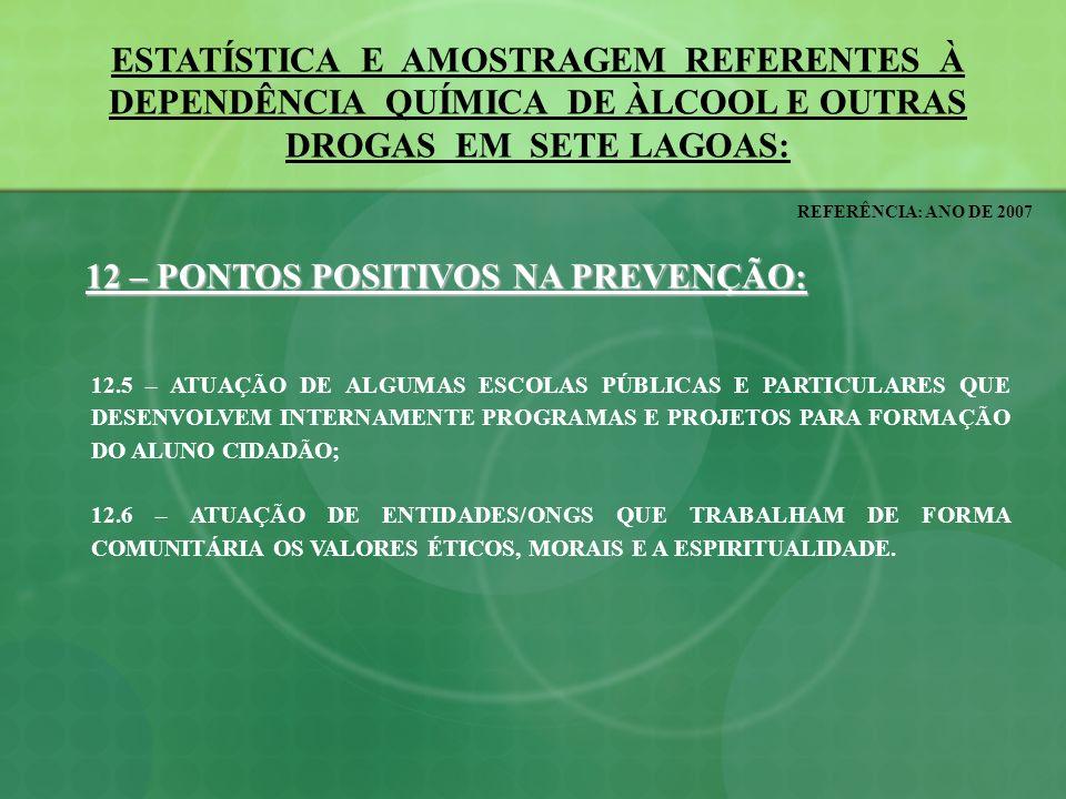 ESTATÍSTICA E AMOSTRAGEM REFERENTES À DEPENDÊNCIA QUÍMICA DE ÀLCOOL E OUTRAS DROGAS EM SETE LAGOAS: REFERÊNCIA: ANO DE 2007 12 – PONTOS POSITIVOS NA P