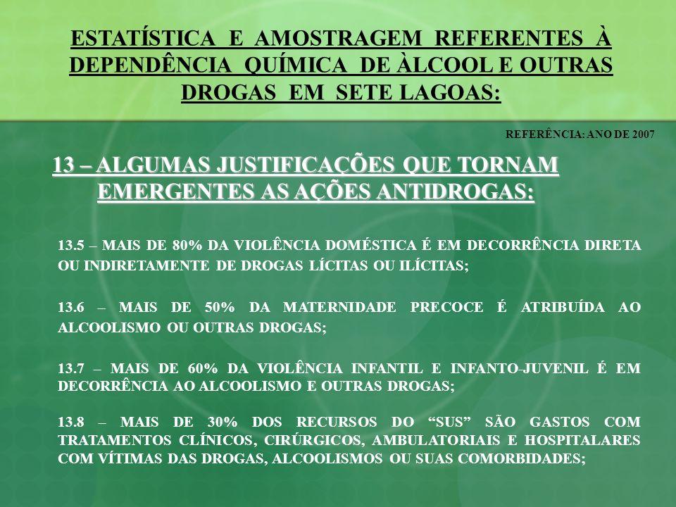 ESTATÍSTICA E AMOSTRAGEM REFERENTES À DEPENDÊNCIA QUÍMICA DE ÀLCOOL E OUTRAS DROGAS EM SETE LAGOAS: REFERÊNCIA: ANO DE 2007 13 – ALGUMAS JUSTIFICAÇÕES