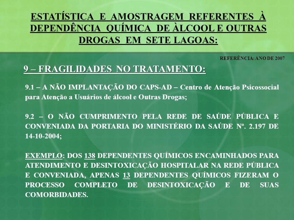 ESTATÍSTICA E AMOSTRAGEM REFERENTES À DEPENDÊNCIA QUÍMICA DE ÀLCOOL E OUTRAS DROGAS EM SETE LAGOAS: REFERÊNCIA: ANO DE 2007 10 – PONTOS POSITIVOS NO TRATAMENTO: 10.1 – A SENSIBILIDADE E COMPROMETIMENTO DE POUCOS MÉDICOS E MÉDICAS QUE SE DESDOBRAM NO ATENDIMENTO AOS DEPENDENTES QUÍMICOS NA REDE PÚBLICA, E, EM ALGUNS CASOS, GRATUITAMENTE EM SEUS CONSULTÓRIOS; 10.2 – A COLABORAÇÃO E SENSIBILIDADE DOS DEMAIS PROFISSIONAIS DA SAÚDE PÚBLICA EM CONSIDERAÇÃO AOS DEPENDENTES QUÍMICOS; 10.3 – A ATUAÇÃO DOS GRUPOS DE MÚTUA AJUDA QUE A EXEMPLO DO A.A.