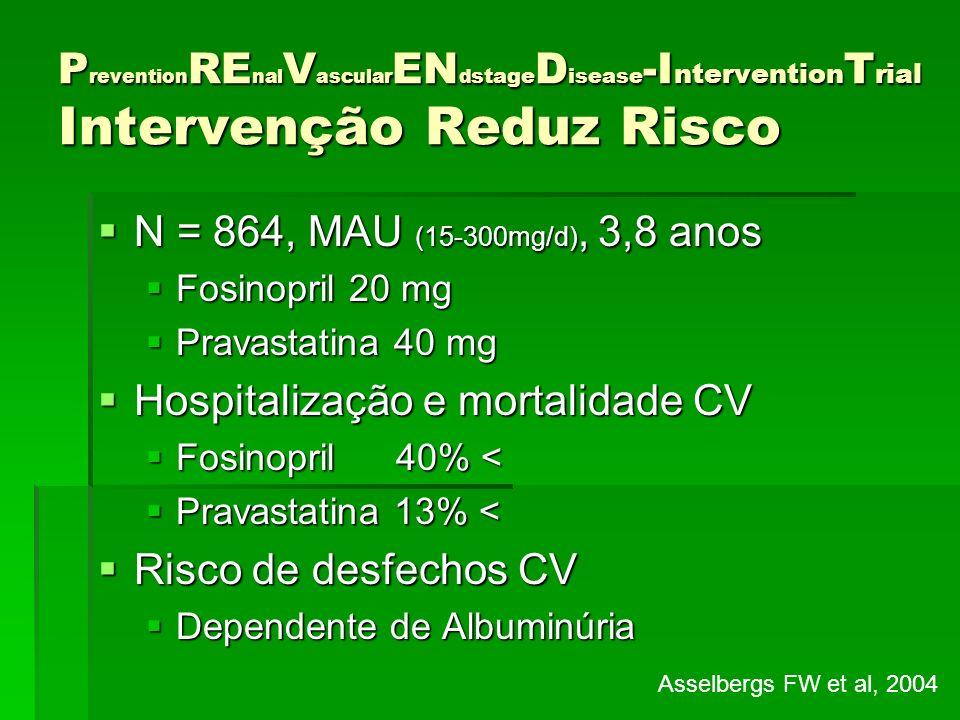 P revention RE nal V ascular EN d stage D isease -I ntervention T rial Intervenção Reduz Risco N = 864, MAU (15-300mg/d), 3,8 anos N = 864, MAU (15-30
