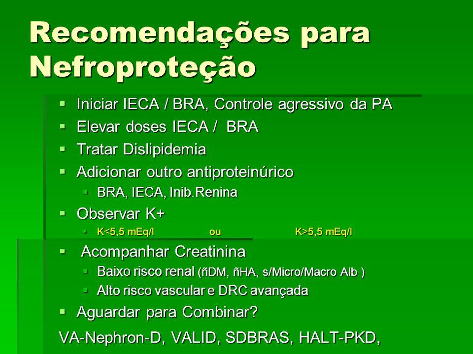 Recomendações para Nefroproteção Iniciar IECA / BRA, Controle agressivo da PA Iniciar IECA / BRA, Controle agressivo da PA Elevar doses IECA / BRA Ele