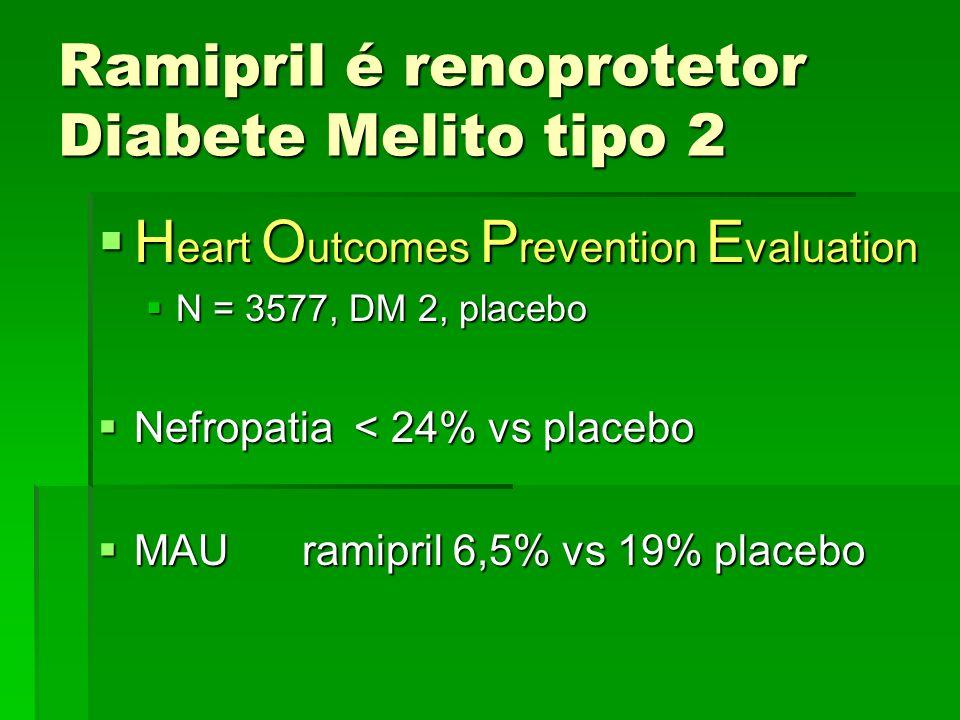 Ramipril é renoprotetor Diabete Melito tipo 2 H eart O utcomes P revention E valuation H eart O utcomes P revention E valuation N = 3577, DM 2, placeb