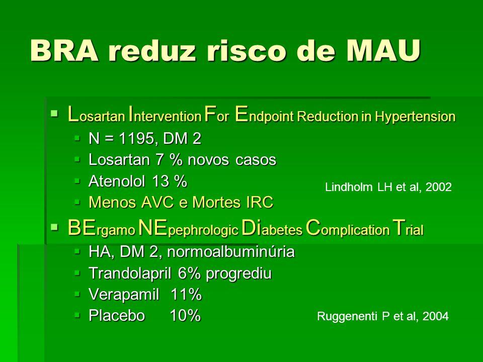 BRA reduz risco de MAU L osartan I ntervention F or E ndpoint Reduction in Hypertension L osartan I ntervention F or E ndpoint Reduction in Hypertensi