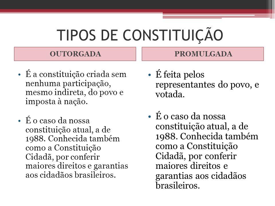 TIPOS DE CONSTITUIÇÃO OUTORGADAPROMULGADA É a constituição criada sem nenhuma participação, mesmo indireta, do povo e imposta à nação.