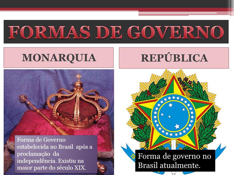 MONARQUIA REPÚBLICA O rei ou imperador governa o país.