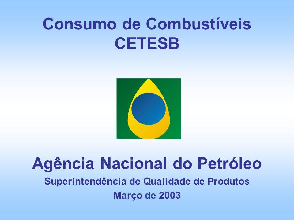 Consumo de Combustíveis CETESB Agência Nacional do Petróleo Superintendência de Qualidade de Produtos Março de 2003