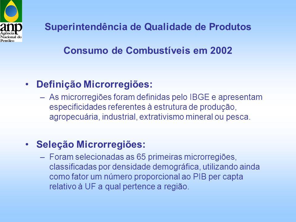 Superintendência de Qualidade de Produtos Consumo de Combustíveis em 2002 Definição Microrregiões: –As microrregiões foram definidas pelo IBGE e apresentam especificidades referentes à estrutura de produção, agropecuária, industrial, extrativismo mineral ou pesca.