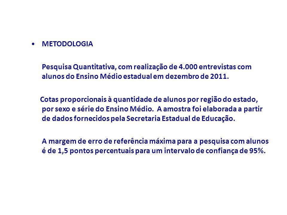 METODOLOGIA Pesquisa Quantitativa, com realização de 4.000 entrevistas com alunos do Ensino Médio estadual em dezembro de 2011. Cotas proporcionais à