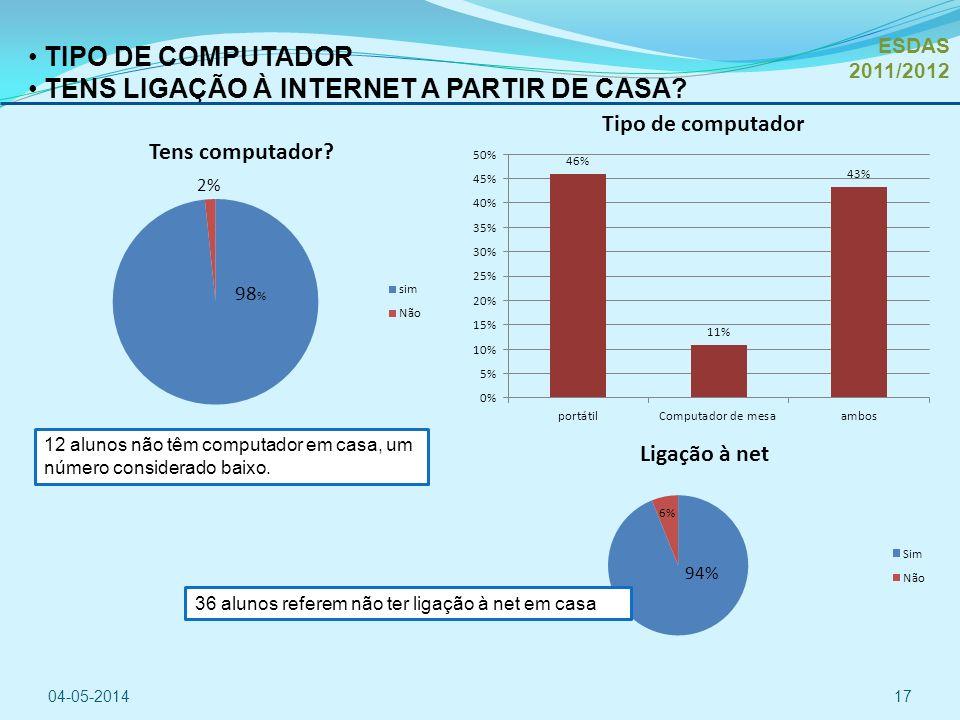 TIPO DE COMPUTADOR TENS LIGAÇÃO À INTERNET A PARTIR DE CASA.