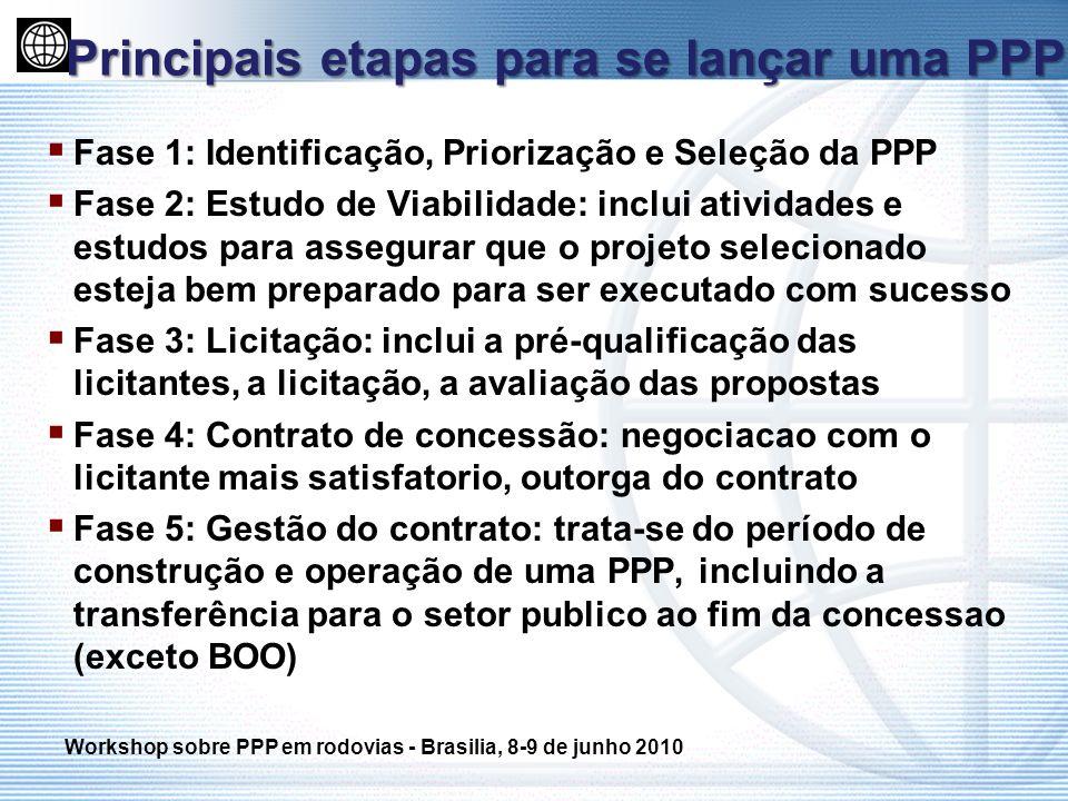 Fase 1: Identificação, Priorização e Seleção da PPP Fase 2: Estudo de Viabilidade: inclui atividades e estudos para assegurar que o projeto selecionad