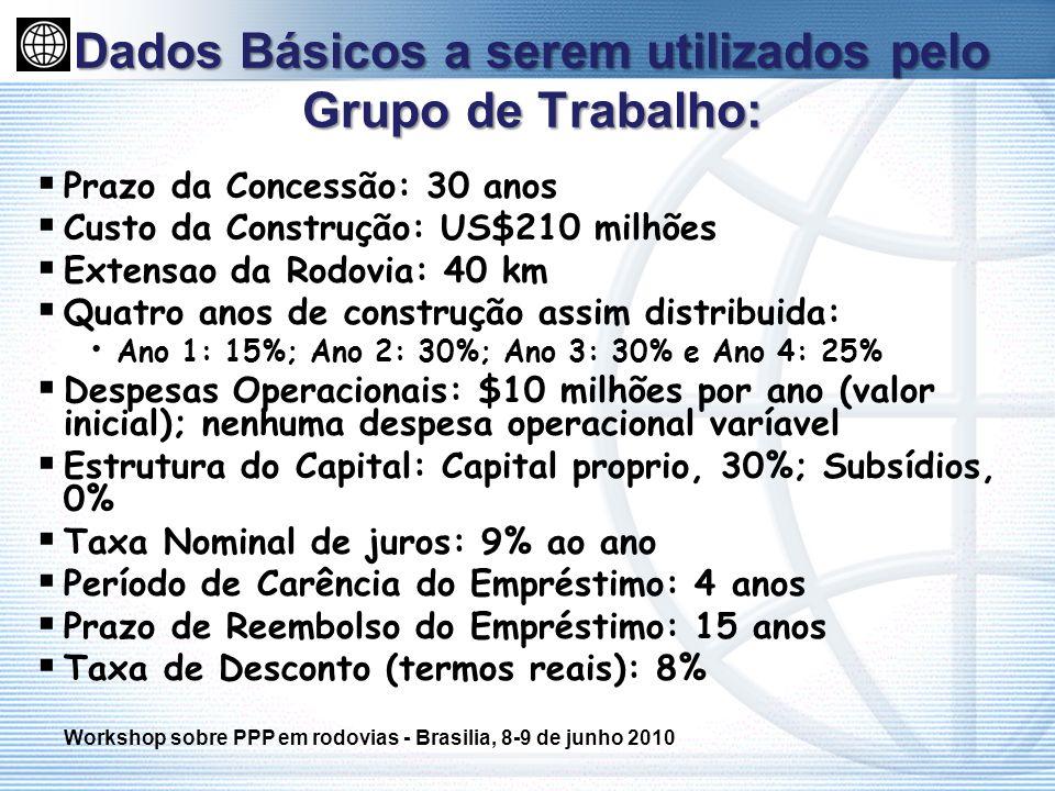 Dados Básicos a serem utilizados pelo Grupo de Trabalho: Prazo da Concessão: 30 anos Custo da Construção: US$210 milhões Extensao da Rodovia: 40 km Qu
